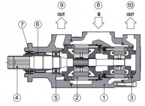 Одиночные и двойные насосы типа PFEO-41 и PFEDO-43 Atos