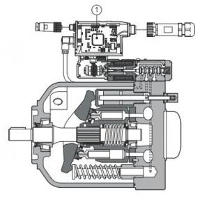 Пропорциональные электрогидравлические блоки управления для насосов PVPC Atos
