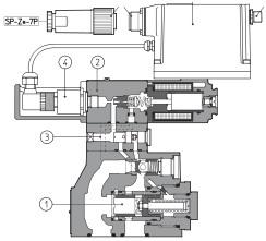 Пропорциональные редукционные клапаны AGRCZO Atos