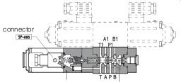 Пропорциональные переливные клапаны RZMO и HZMO Atos