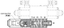 Пропорциональные редукционные клапаны RZGO, HZGO, KZGO Atos