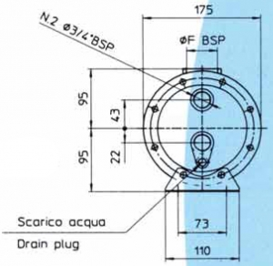 Водяные маслоохладители серия MGW130 EMMEGI