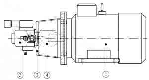 Насосно-моторная группа типа ZPP Ponar