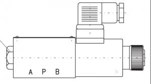 Распределители с электромагнитным управлением RH06-1-F Caproni