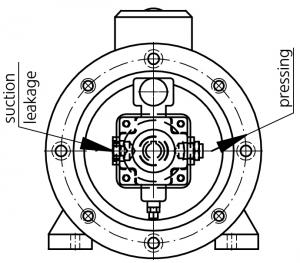 Насосно-моторная группа типа ZPP