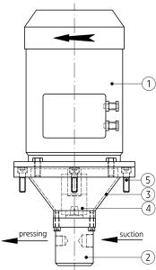 Насосно-моторная группа типа ZZPZ Ponar
