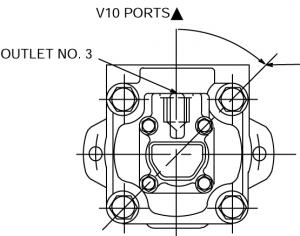 Пластинчатые гидронасосы встроенные VQ Vickers