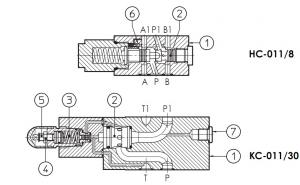 HC-011, KC-011, JPC-211 модульные компенсаторы давления, прямое или пилотное управление Q=50 - 100 - 200, размер 06, 10 16 Atos