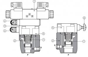 """ARАМ переливные клапаны, пилотные - сквозные порты стандартные или опция безопасности СЕ Q=350-500, размер 3/4"""", 1 1/4"""" Atos"""