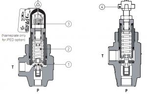 """ARE переливные клапаны, прямого действия - сквозные порты стандартные или опция безопасности СЕ Q=40 - 75, размер 1/4"""", 1/2"""" Atos"""