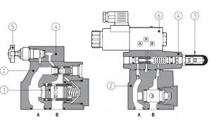 AGIR, AGIS, AGIU редукционные клапаны, пилотные плита ISO 5781 Q=160-300-400, размер 10, 20, 32 Atos