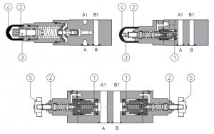 HMP HM KM модульные переливные клапаны, прямое управление модульные переливные клапаны, пилотное управление Q=50-100 , размер 06, 10 Atos
