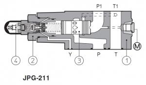 HG, KG модульные редукционные клапаны, трехлинейные, прямое или пилотное управление Q=350-500, размер Atos