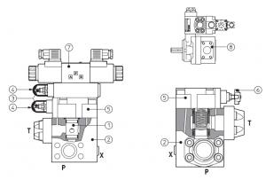 """REM переливные клапаны, пилотные, с фланцами SAE , как дополнение для установки на напорных каналах насосов Q=200-400-600, размер 3/4"""", 1"""", 1 1/4"""" Atos"""
