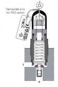 """SP-CART переливные клапаны с резьбовым монтажом, прямого действия стандартные или опция безопасности СЕ, Q=2,5 - 150 lmin, размер 1/2"""", M14, M20, M32, M33, M35 Atos"""