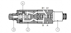 DHQ, DKQ модульные клапаны «быстро-медленно», состоящие из дросселя и байпасного электромагнитного клапана Q=1,5-24, размер 06,10 Atos