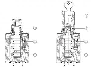 QV-06 двухлинейные дроссели, с компенсацией давления Плиточный монтаж ISO 4401 Q=1,5-24, размер 06 Atos