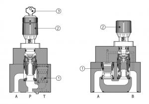 QV-10, 20 двух- или трехлинейные дроссели, с компенсацией давления Плиточный монтаж ISO 6263 Q=60-180, размер 10, 20 Atos