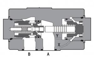 AGRL, AGRLE обратные клапаны пилотного управления, плиточный монтаж ISO 5781 Q=160-500, размер 10, 20, 32 Atos